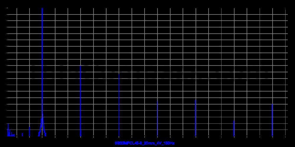 sb23mfcl45-8_20mm_4v_150hz