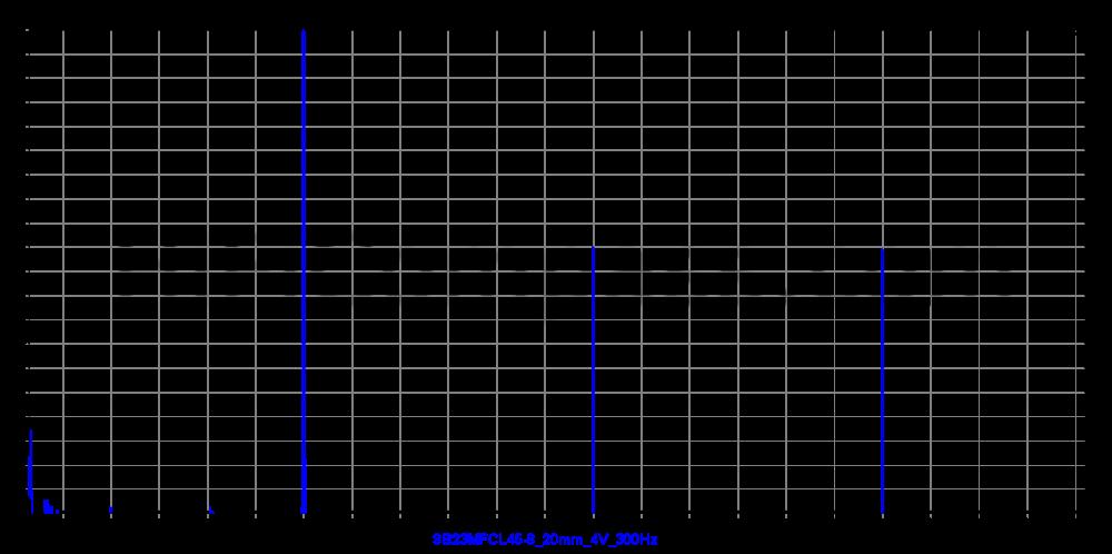 sb23mfcl45-8_20mm_4v_300hz