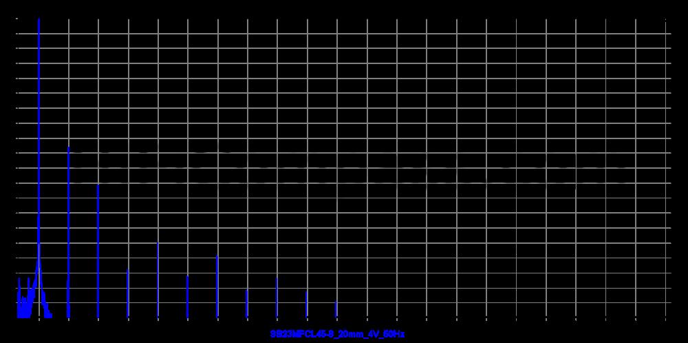 sb23mfcl45-8_20mm_4v_50hz