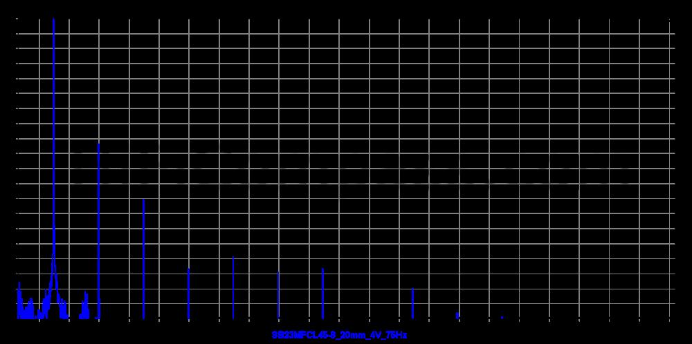 sb23mfcl45-8_20mm_4v_75hz