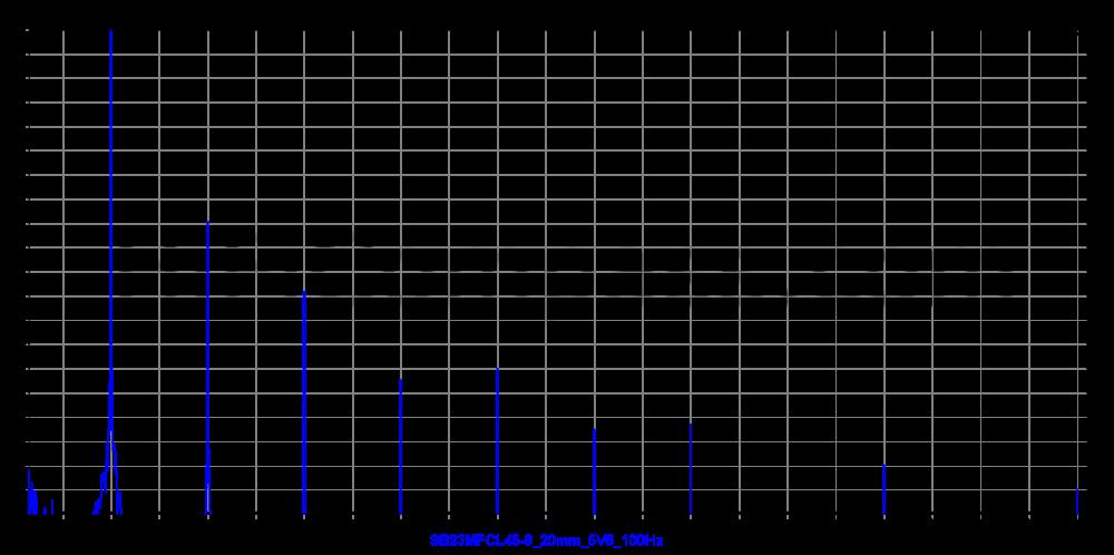 sb23mfcl45-8_20mm_5v6_100hz