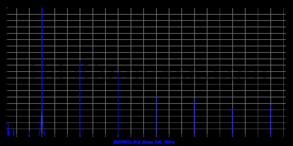 sb23mfcl45-8_20mm_5v6_150hz