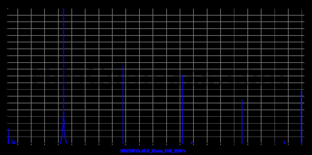 sb23mfcl45-8_20mm_5v6_220hz