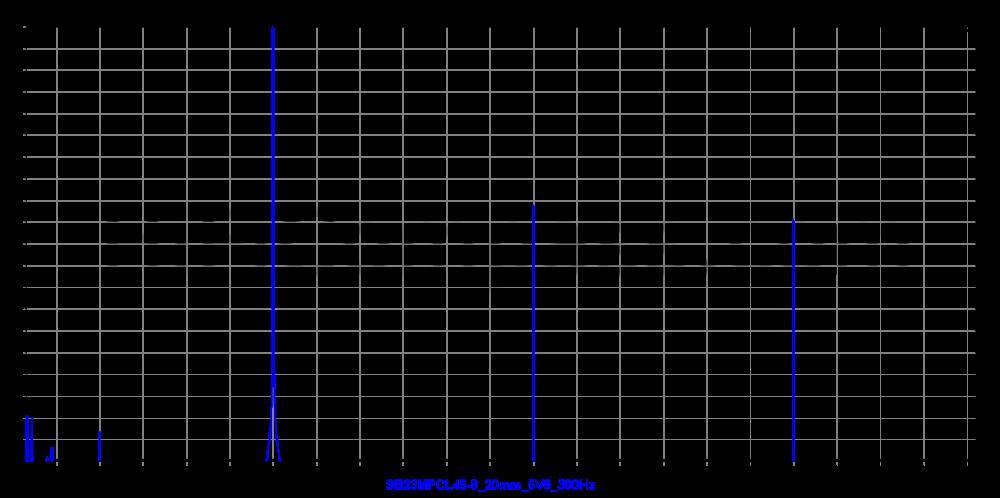 sb23mfcl45-8_20mm_5v6_300hz
