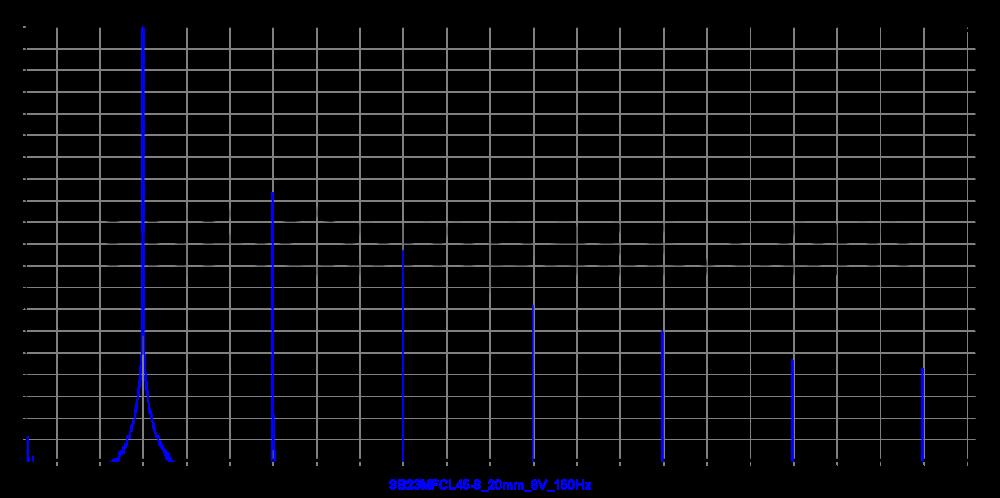 sb23mfcl45-8_20mm_8v_150hz