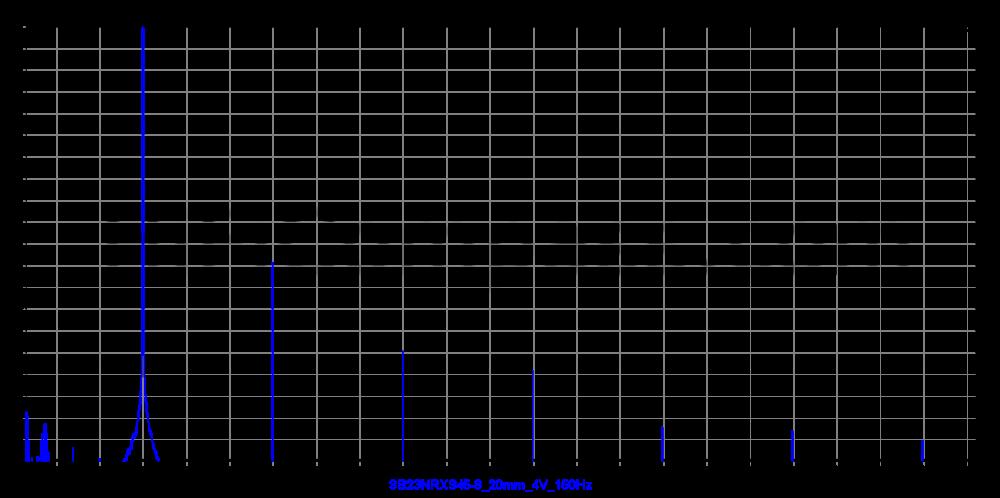 sb23nrxs45-8_20mm_4v_150hz
