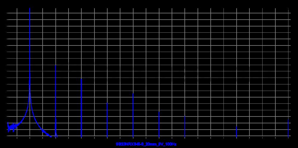 sb23nrxs45-8_20mm_8v_100hz