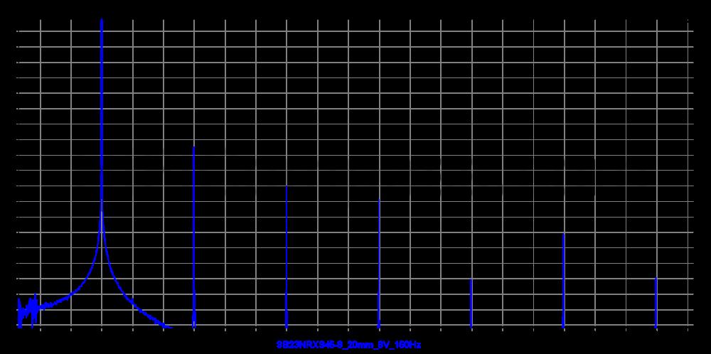sb23nrxs45-8_20mm_8v_150hz