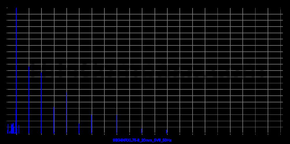 sb34nrxl75-8_20mm_5v6_50hz