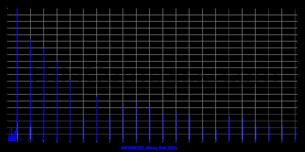 wf182bd03_20mm_5v6_50hz