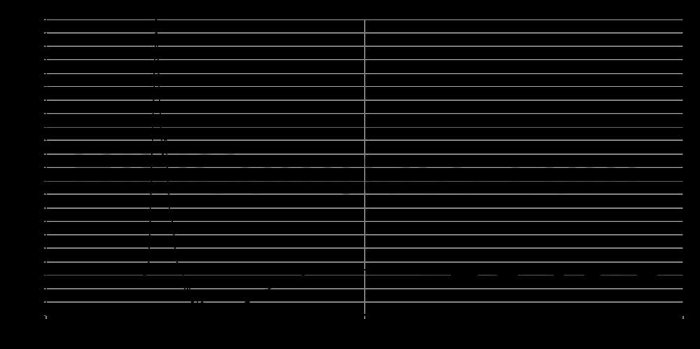 70-20xr_step_response