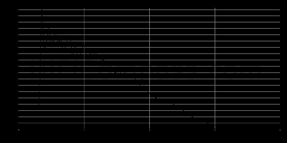 alpair-10.2_step_response