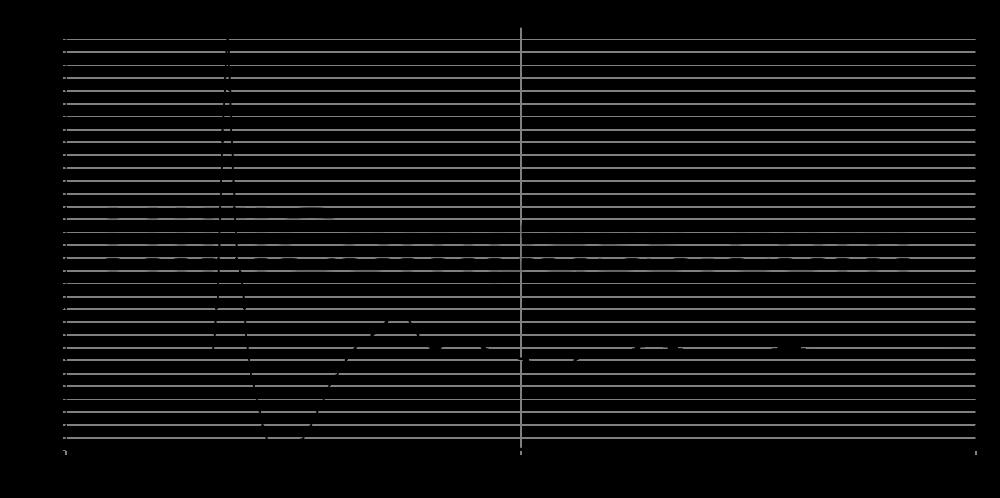 amt21cm2.1-c_step_response