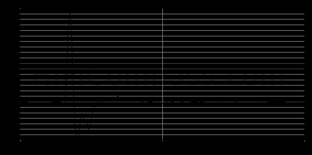 amt3-4_step_response