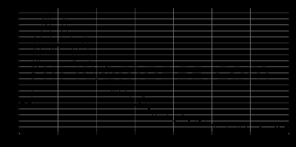 as190-9-251_step_response