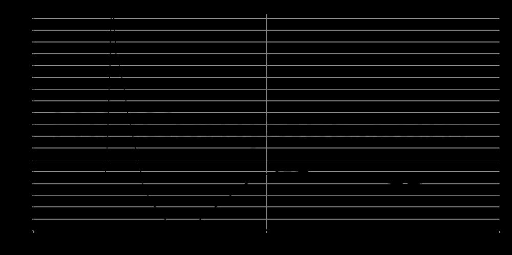 bc25tg15-04_step_response