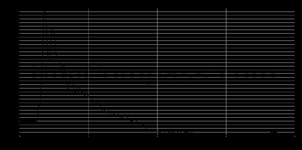 c168-6-990_step_response