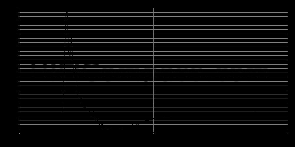 c30-6-024_step_response