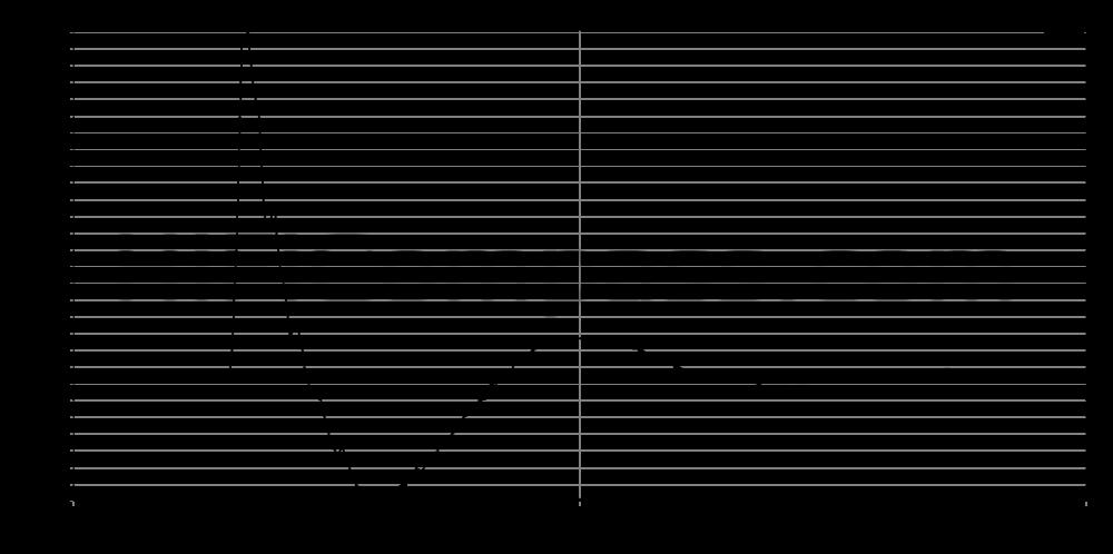 dq25sc16-04_step_response