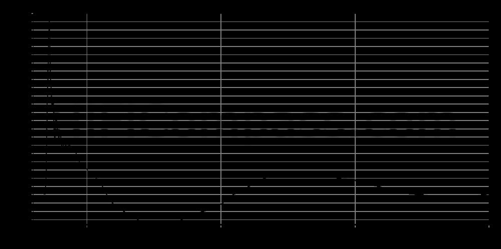 er-4_step_response