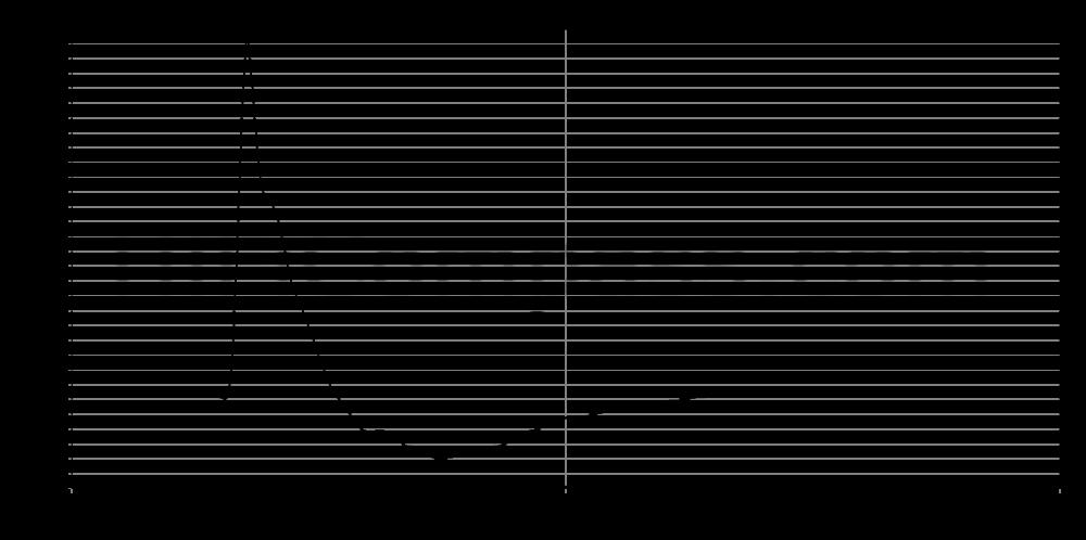 et338-104_step_response