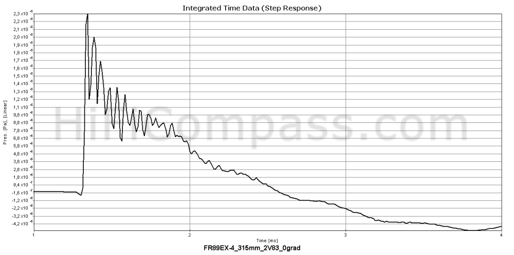 fr89ex-4_step_response