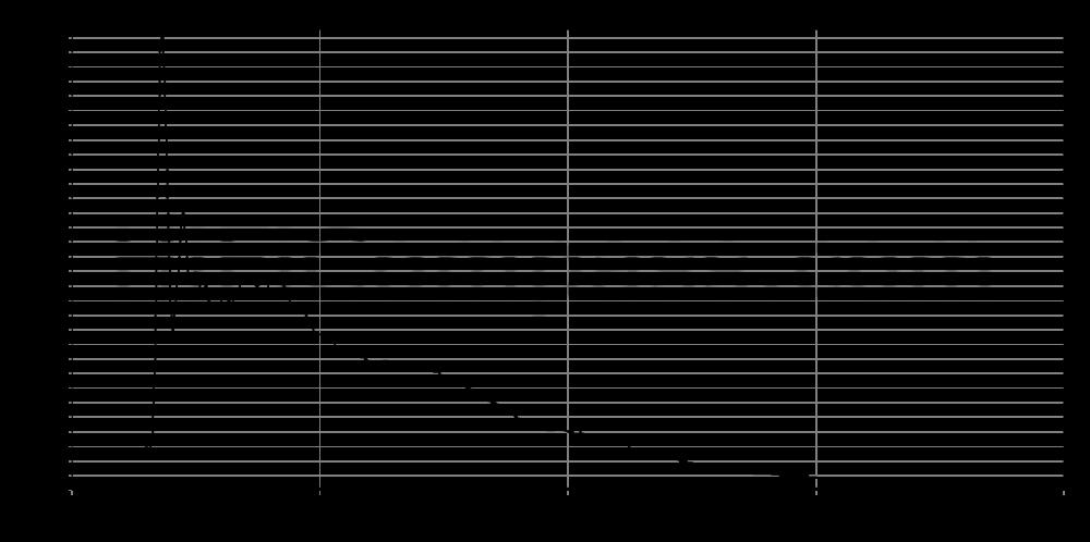 mr13p-8_step_response