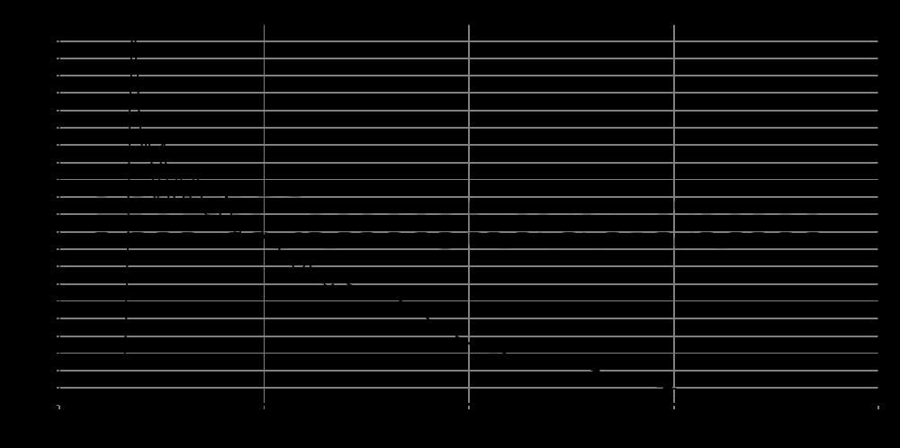 mr16p-4_step_response