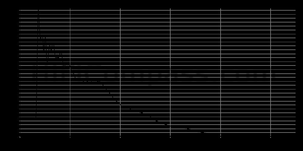 mw16p-4_step_response
