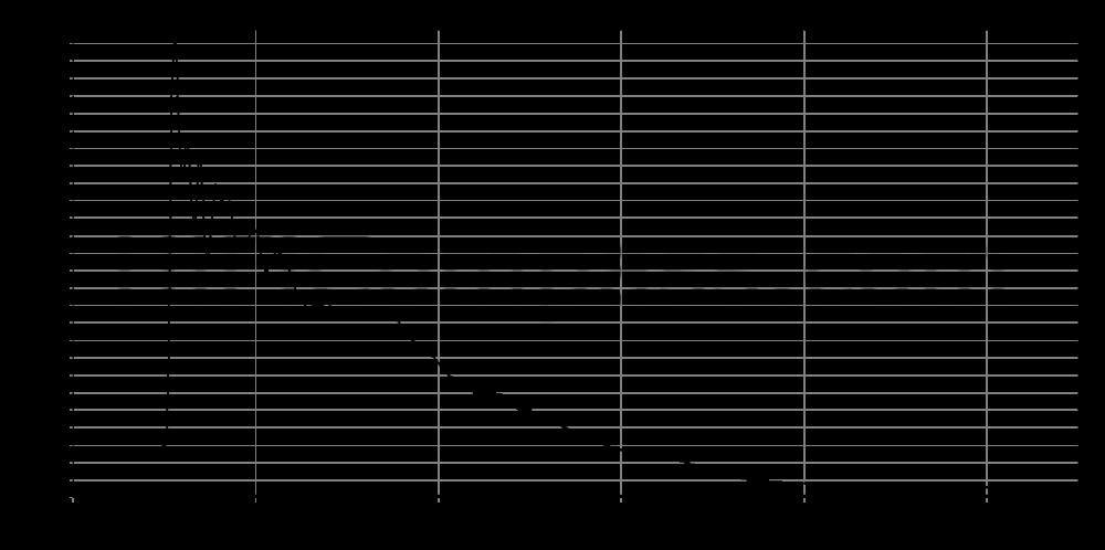 mw16p-8_step_response