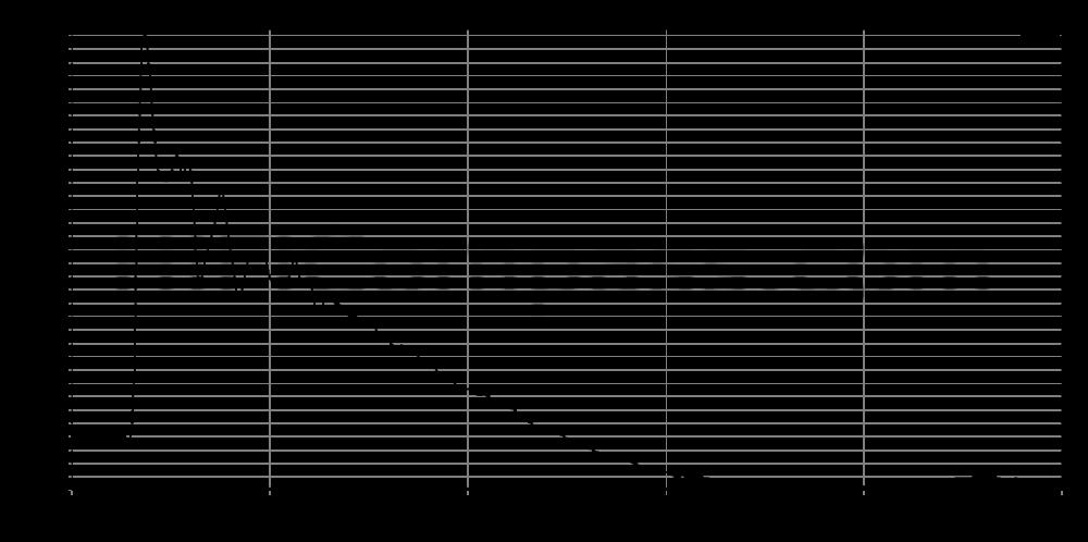 mw16tx-4_step_response