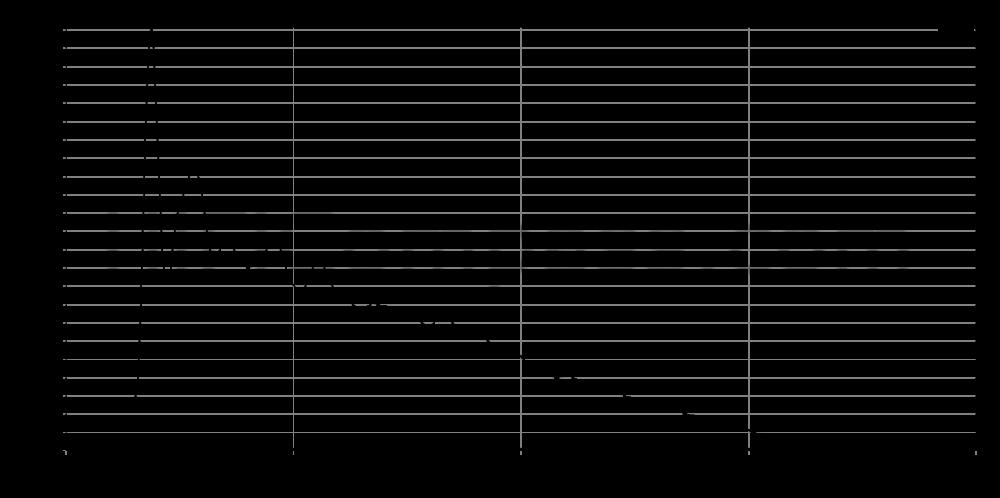 mw19p-4_step_response