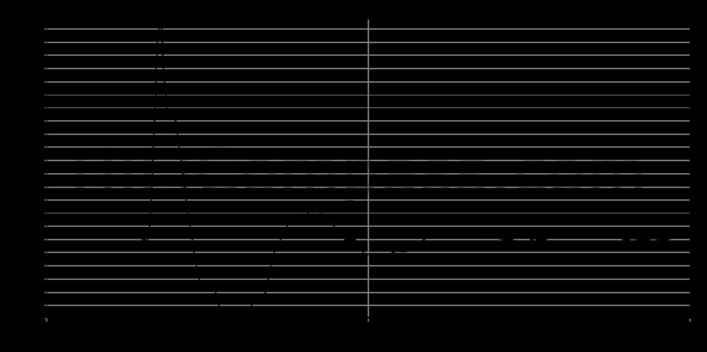 pr125t1_step_response