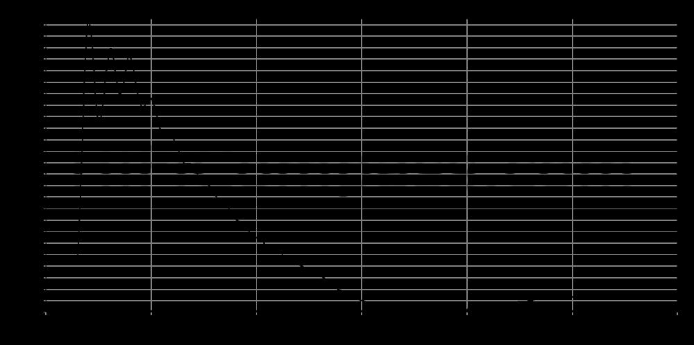 ptt4.0w04-01a_step_response