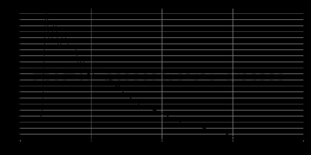 rs125p-4_step_response