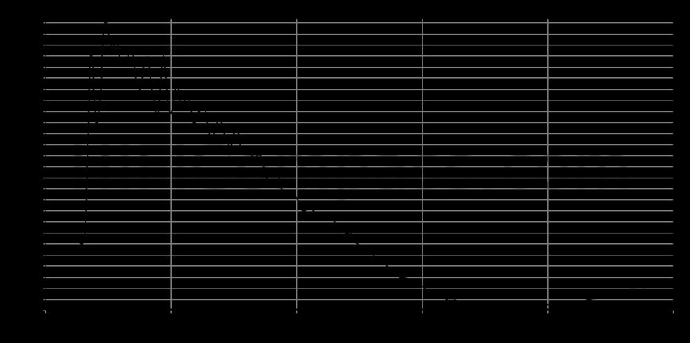 rs180-4_step_response
