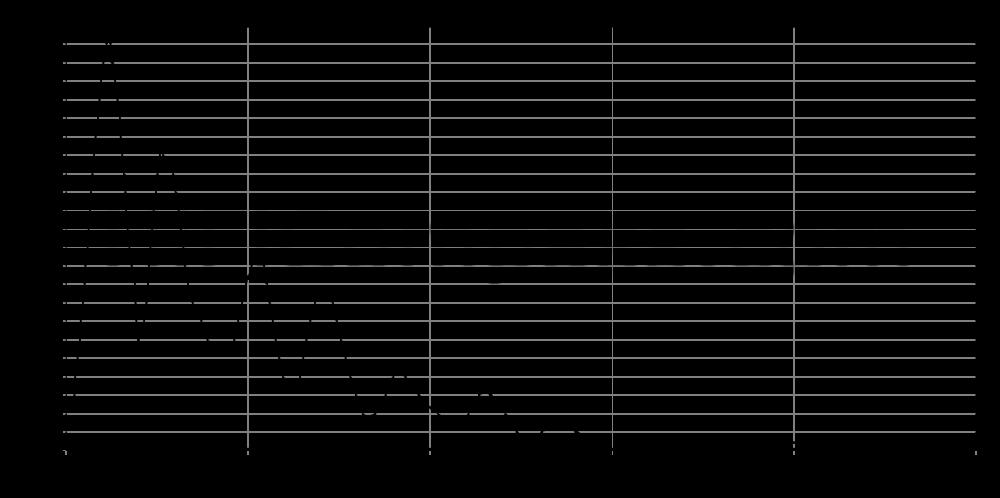 s280-6-283n_step_response