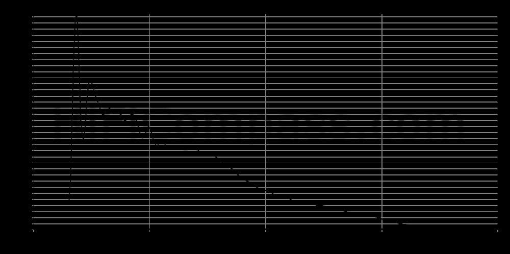 sb15mfc30-4_step_response