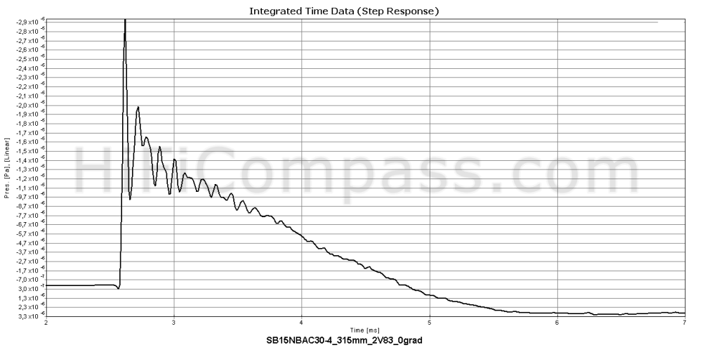 sb15nbac30-4_step_response