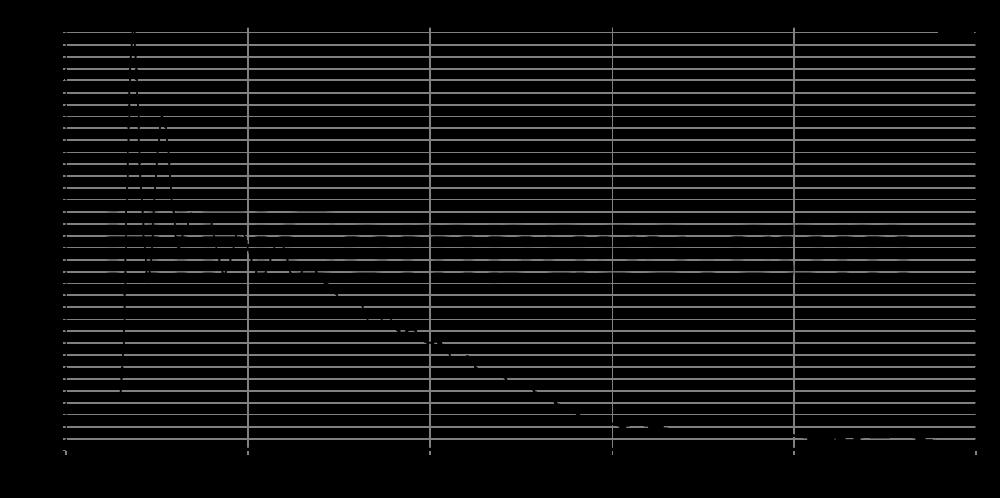 sb17crc35-4_step_response