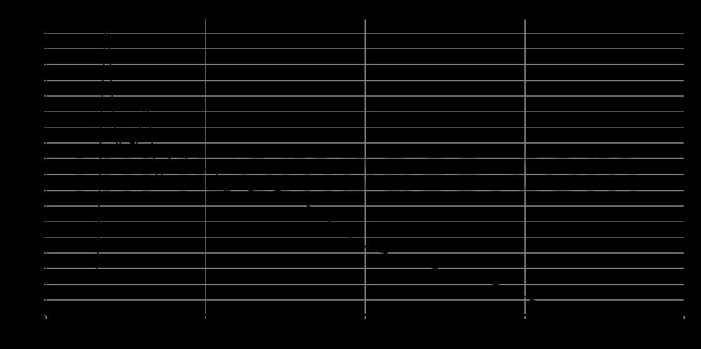 sb17mfc35-4_step_response
