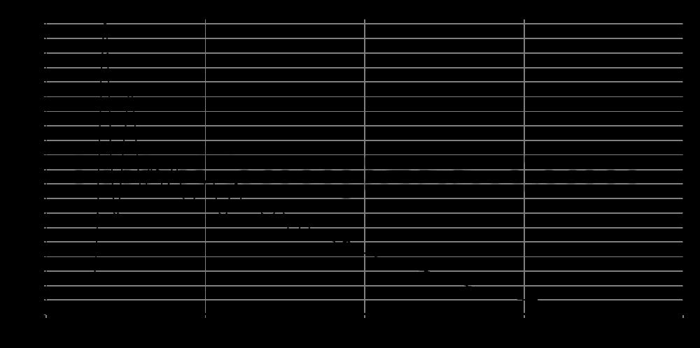 sb17nrx2c35-4_step_response