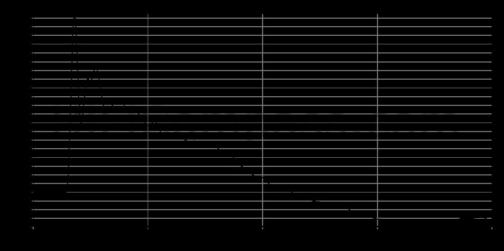 sb17nrx35_step_response