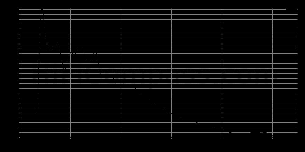 sb20pfc30-8_step_response