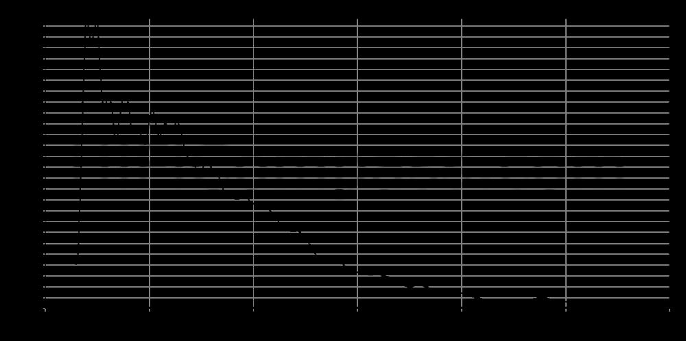 sb23nrxs45-8_step_response