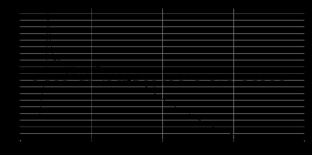 swr200-8_step_response
