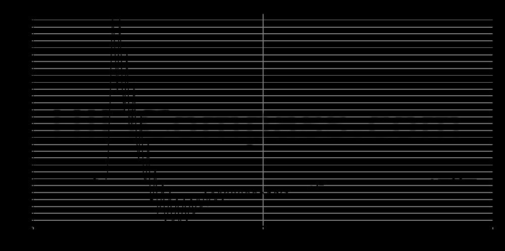 t25a-6_step_response