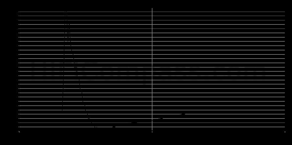 t25b-6_step_response