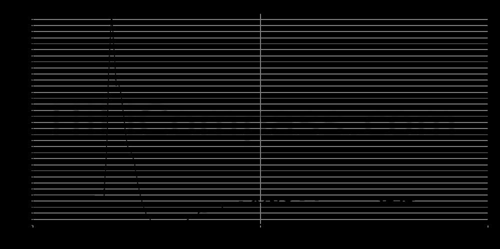 t25cf001_step_response