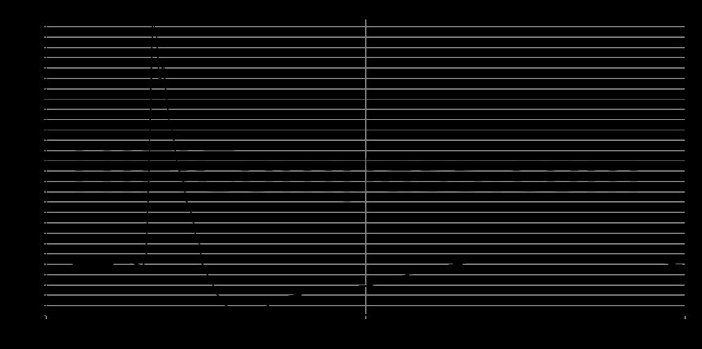 t25d-6_step_response